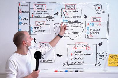 Actu EFAP - Les étudiants de l'EFAP formés à la facilitation graphique